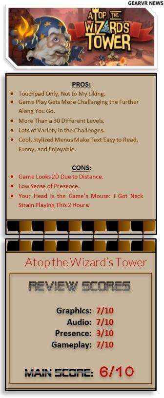 AtopTheWizard'sTower_FinalScore.jpg