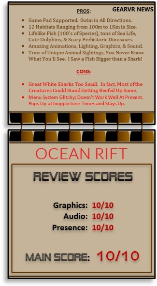 OceanRift_FINALSCORE