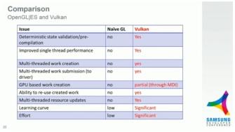 SamsungVulkanResearch-Slide-6